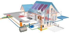 Системы отопления, вентиляции и кондиционирования
